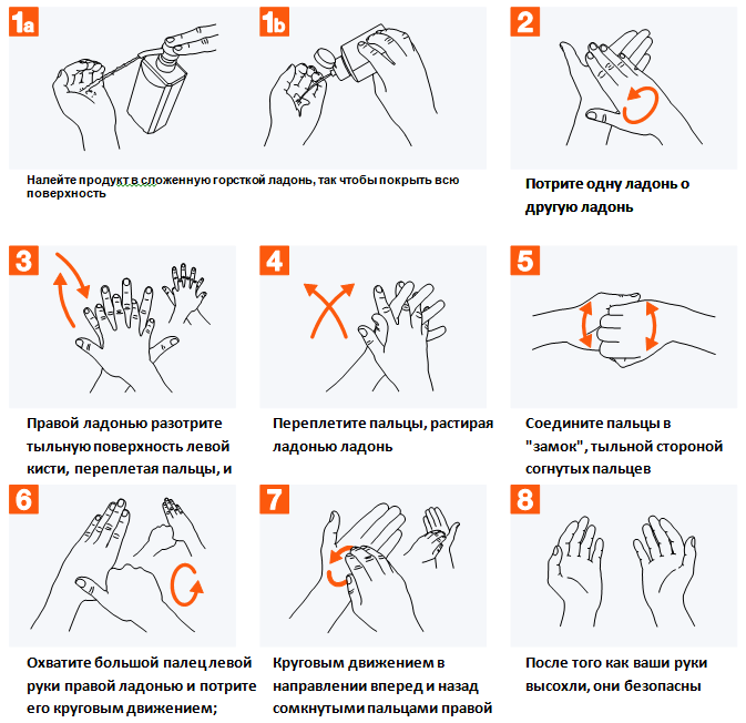 Картинка дезинфекция рук